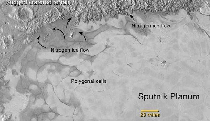 """Corrientes de hielo en la """"LLanura Sputnik"""", en el lado occidental del """"Corazón"""" de Plutón (Captura de Video NASA)"""