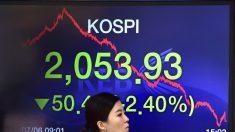 Indicador indirecto señala qué tan alarmante es la situación económica de China