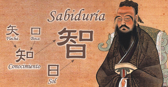 Confucio. (Dominio Público / Wikimedia Commons)