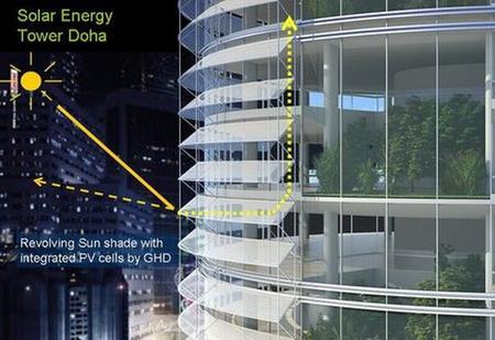 Sistema para enfríar y generar energía solar en edificios altos