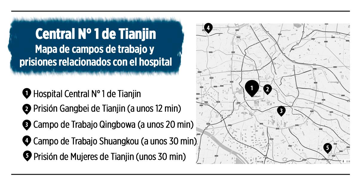 Mapa de campos de trabajo forzado y prisiones relacionados con el Hospital Central N° 1 de Tianjin