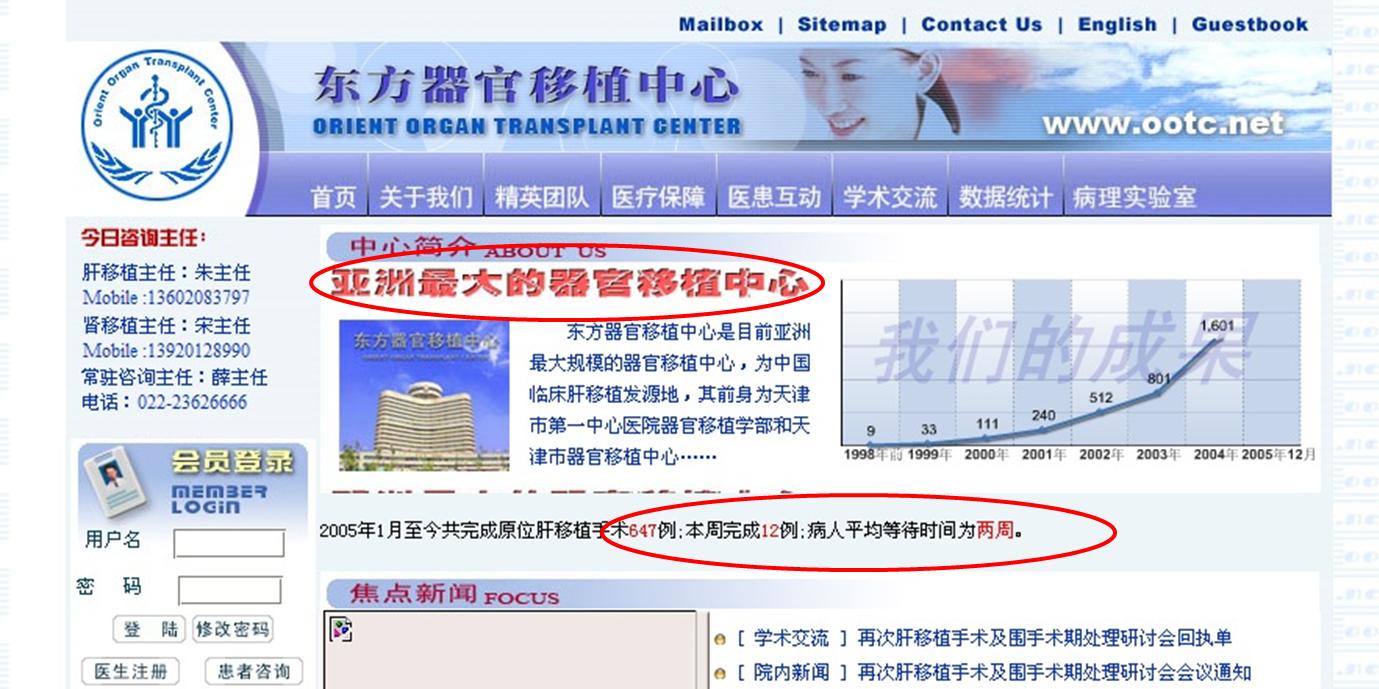 Un gráfico de la página web del Centro Oriental de Trasplantes de Órganos, el ala de trasplantes del Hospital Central N° 1 de Tianjin.