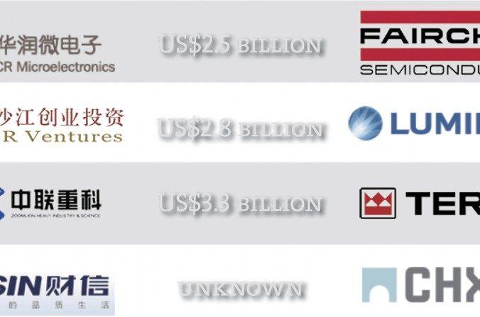 Algunas recientes adquisiciones canceladas de negocios chinos. (La Gran Época)