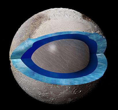 Imagen artística que muestra en azul un océano oculto en Plutón, y en celeste la capa de hielos de lallanura Sputnik en el corazónde Plutón. (Pam Engebretson-U. California Santa Cruz)