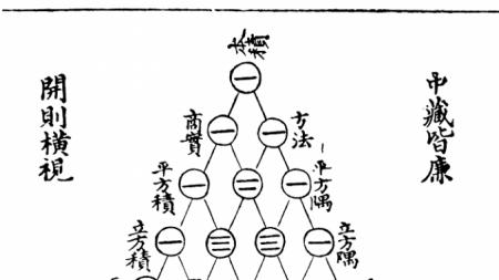 """La armonía entre los hombres y la maestría de las matemáticas en el """"Clásico de Tres Caracteres"""""""