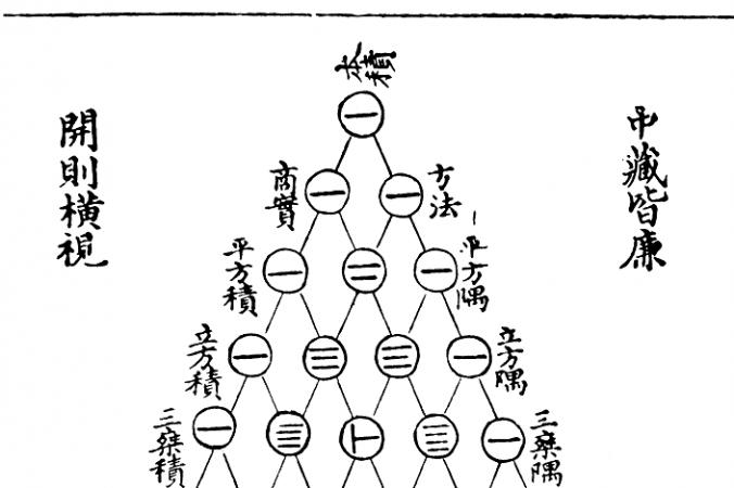 """Armonía entre los hombres y maestría de las matemáticas en el """"Clásico de los Tres Caracteres"""""""