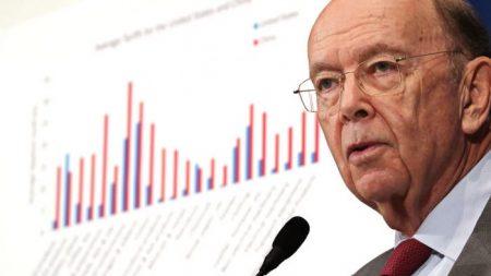 La represalia arancelaria de China no será una 'amenaza económica', dice secretario de Comercio de EE.UU.