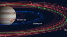 """Descubren 12 nuevas lunas de Júpiter, y una de ellas es """"un bicho raro"""""""