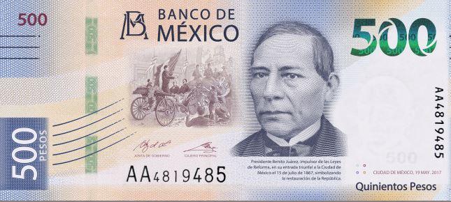 (Banco de México)