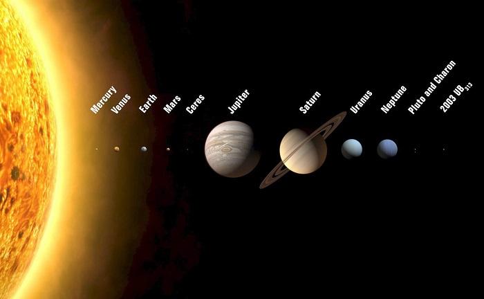 Descubren un objeto dos veces y media más lejos del Sol que Plutón. Imagen facilitada por la Unión Astronómica Internacional (IAU) muestra la nueva clasificación de planetas y planetoides. EFE/Archivo