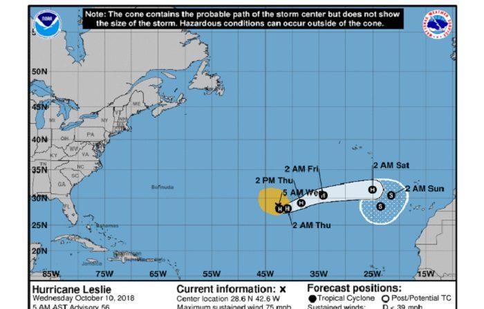 Imagen cedida el miércoles 10 de octubre de 2018, por el Centro Nacional de Huracanes (NHC) que muestra el pronóstico de cinco días de la tormenta tropical Leslie convertida en huracán en su trayectoria hacia España. En su más reciente boletín, el NHC indica que Leslie se encuentra a 155 kilómetros de playas españolas. EFE/NHC/SOLO USO EDITORIAL/NO VENTAS