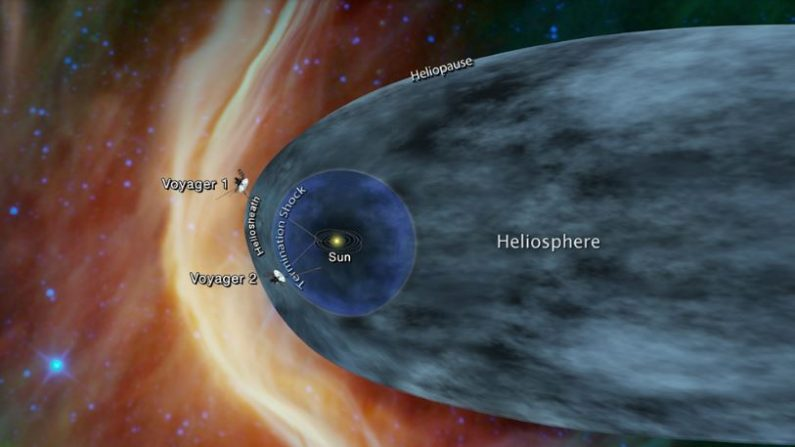 Voyager dos está a punto de salir del Sistema Solar (NASA)