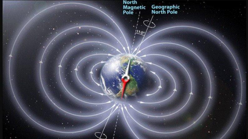 Polo Magnetico y Polo Terrestre (NASA)