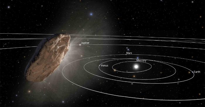 La ilustración de este artista muestra a 'Oumuamua moviéndose hacia las afueras de nuestro sistema solar. JPL NASA.