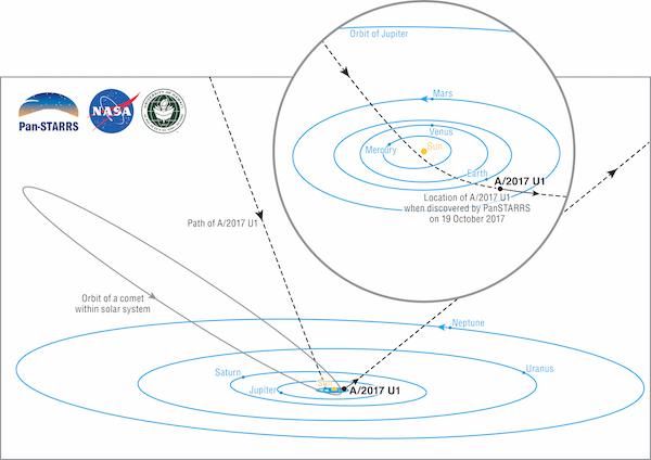 Importante astrónomo sostiene que hay vida extraterrestre