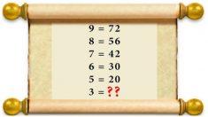 Este acertijo matemático tiene 2 soluciones escondidas. ¿Cuál es la correcta y por qué?
