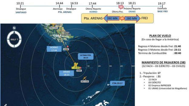 Chile amplía la búsqueda de avión tras dos días desaparecido en la Antártida