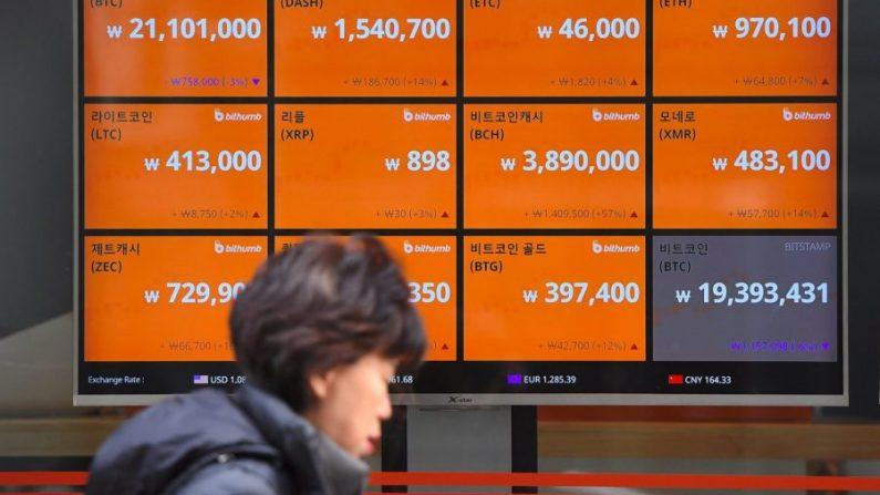 Una mujer pasa junto a una pantalla que muestra los tipos de cambio de criptomonedas en un lugar cambiario en Seúl el 20 de diciembre de 2017. (JUNG YEON-JEON/AFP/Getty Images)