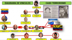 Bolivia denuncia un plan de la narcoguerrilla para desestabilizar su país y el resto de América