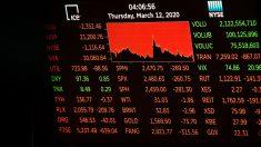 Acciones vuelven a caer tras reducir pérdidas con aumento de $2 billones de la Fed a mercados de préstamos