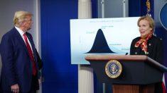 La Casa Blanca anunció: prepárense para lo peor, pero sepan que la mitigación está funcionando