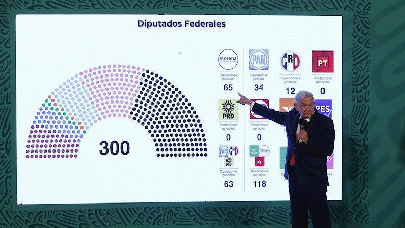 El presidente de México, Andrés Manuel López Obrador, habla hoy durante su conferencia matutina en Palacio Nacional de la Ciudad de México, 7 de junio 2021. (EFE/José Méndez)