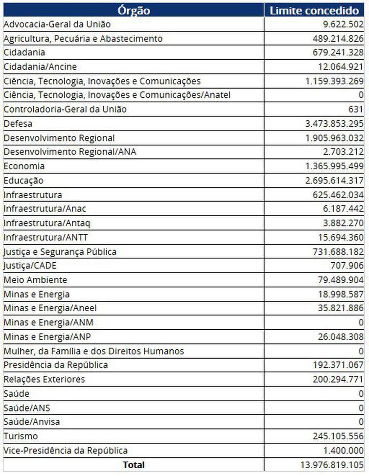 Decreto do Relatório Extemporâneo.